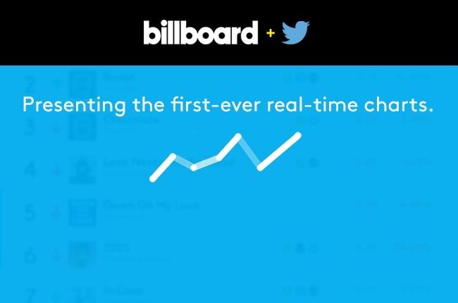 billboard_twitter_chart_flashboxi.jpg