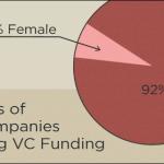 diversity_tech_infographic