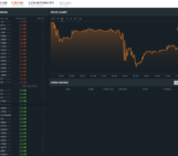 Up Close With Coinbase Exchange,by John Biggs (@johnbiggs)