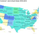 The Most Common* Job In Every State